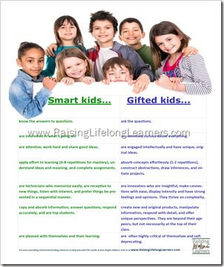 Smart versus Gifted Printable from How Do I Know if My Child is Gifted via www.RaisingLifelongLearners.com