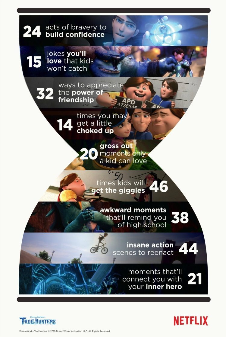 Trollhunters Infographic